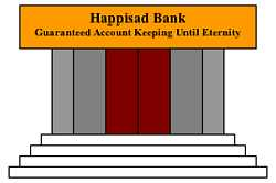 Happisad Bank